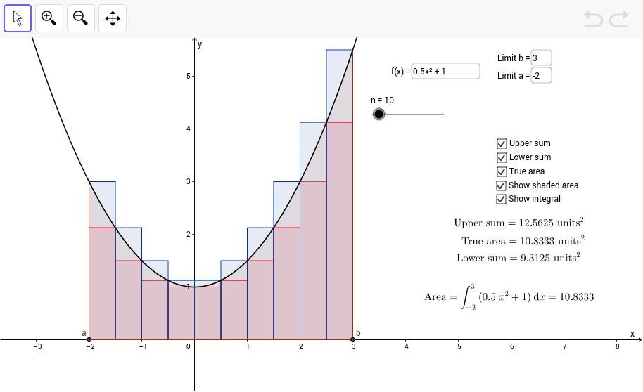 انتگرال تقریبی انتگرال عددی